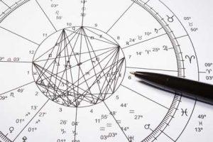 Astrology Birth Chart Interpretation