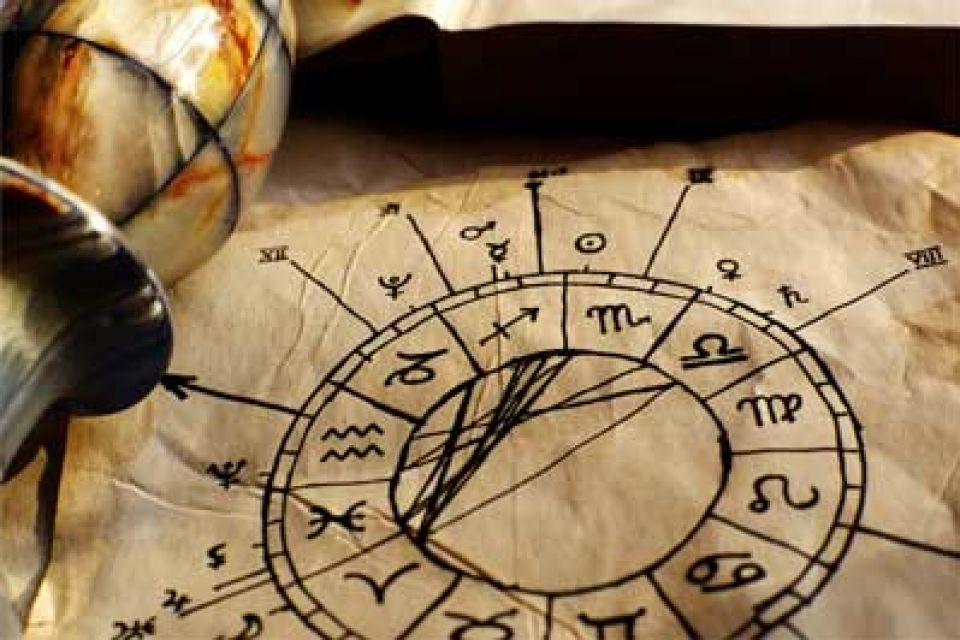 Astrology chart drawing